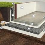 Below ground uses